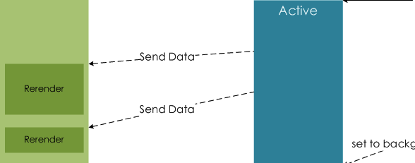 render-send-data